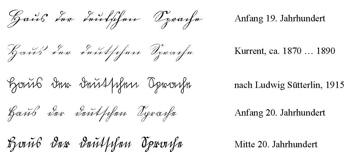 Sütterlin und andere deutsche Schreibschriften