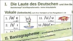 Rez.Schaubilder_Thome